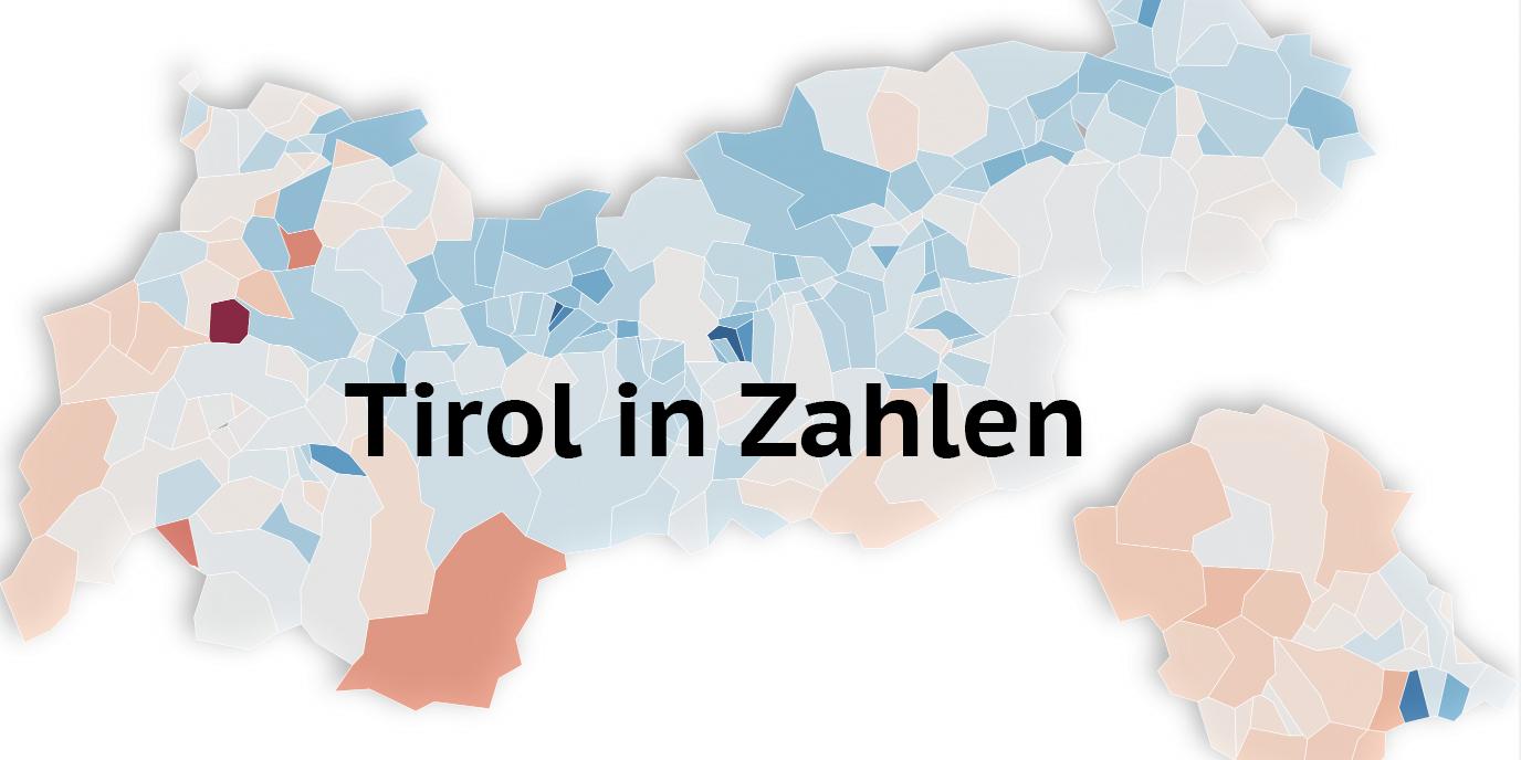 Tirol in Zahlen